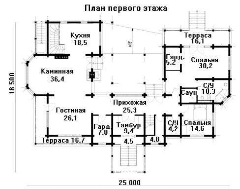 Дом 25×18,5 м. с четырехскатной крышей