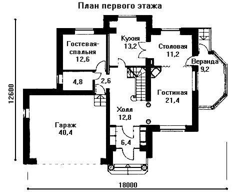 Дом 18×12,6 м. с четырехскатной крышей